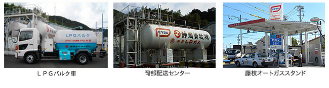 LPガスは地球にやさしい優れたエネルギーです